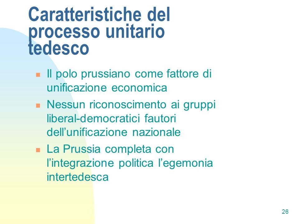 26 Caratteristiche del processo unitario tedesco Il polo prussiano come fattore di unificazione economica Nessun riconoscimento ai gruppi liberal-demo