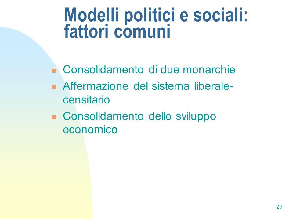 27 Modelli politici e sociali: fattori comuni Consolidamento di due monarchie Affermazione del sistema liberale- censitario Consolidamento dello svilu