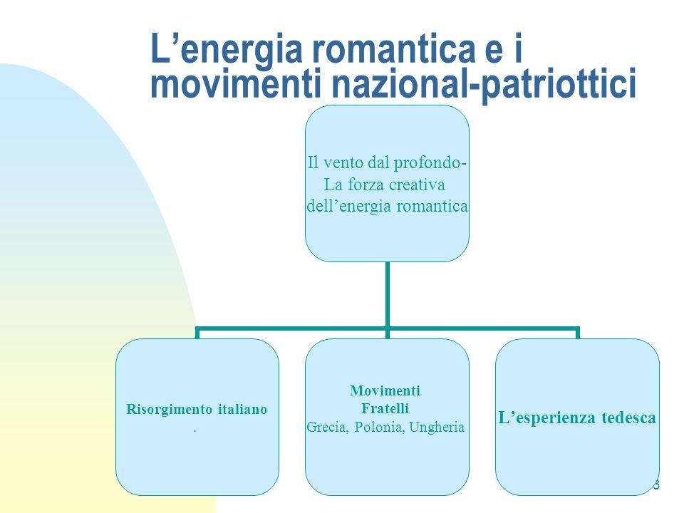 4 DallIlluminismo al Romanticismo Letà dei diritti individualisti (libertà, uguaglianza, fraternità) sostituita da quella dei doveri al principio di nazionalità Missione di nuova civilizzazione dellEuropa Ruolo dei popoli oppressi come Italia, Polonia, Ungheria