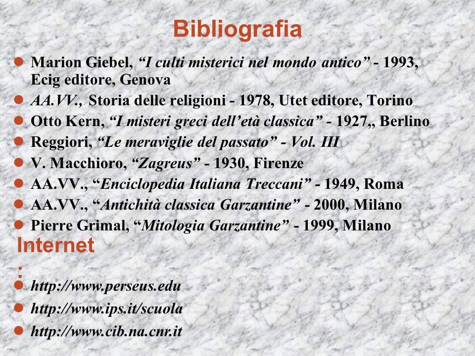 Bibliografia Marion Giebel, I culti misterici nel mondo antico - 1993, Ecig editore, Genova AA.VV., Storia delle religioni - 1978, Utet editore, Torin