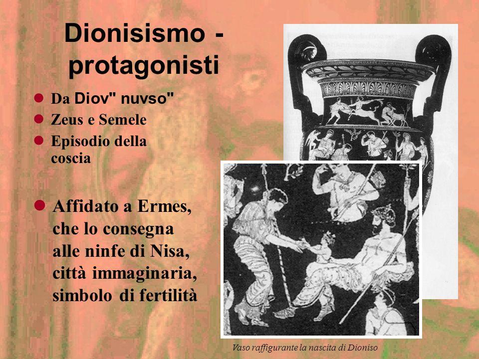Dionisismo - introduzione Divinità proveniente dalla Frigia o dalla Licia Inizialmente divinità agreste (v. Baccanti e culti della fertilità) Poi spec