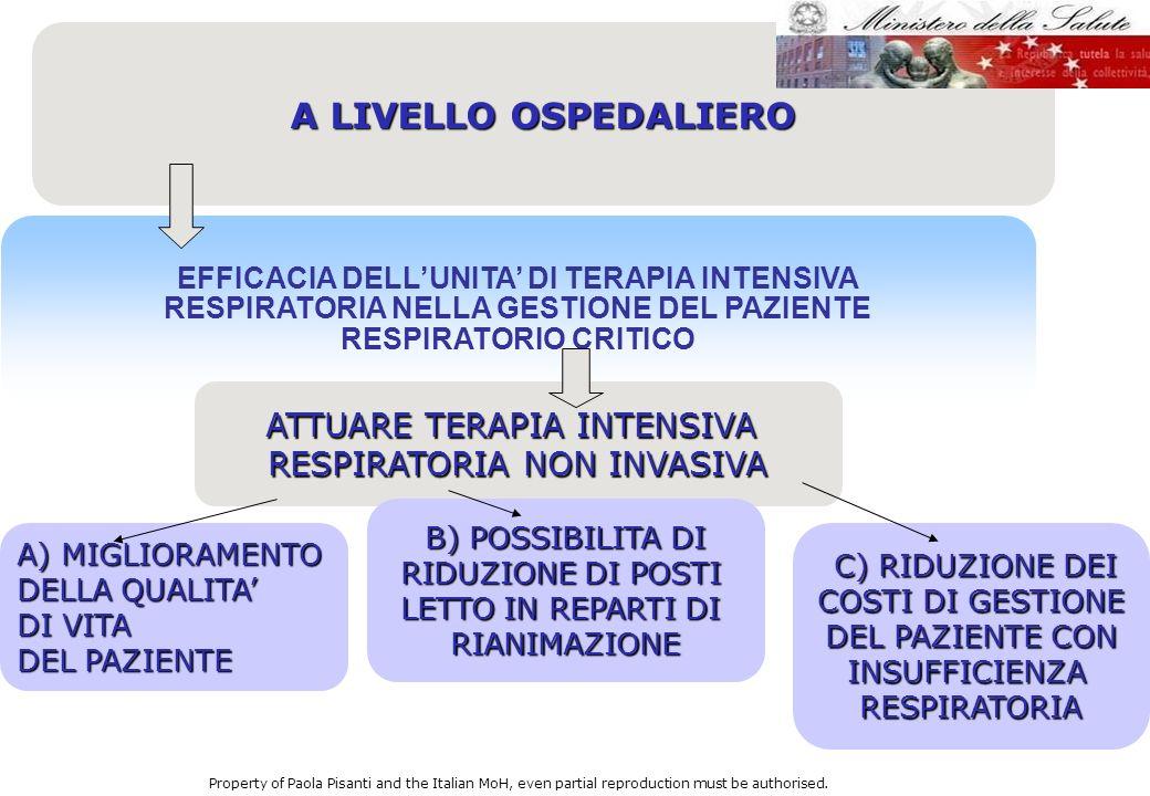 A LIVELLO OSPEDALIERO EFFICACIA DELLUNITA DI TERAPIA INTENSIVA RESPIRATORIA NELLA GESTIONE DEL PAZIENTE RESPIRATORIO CRITICO A) MIGLIORAMENTO DELLA QU