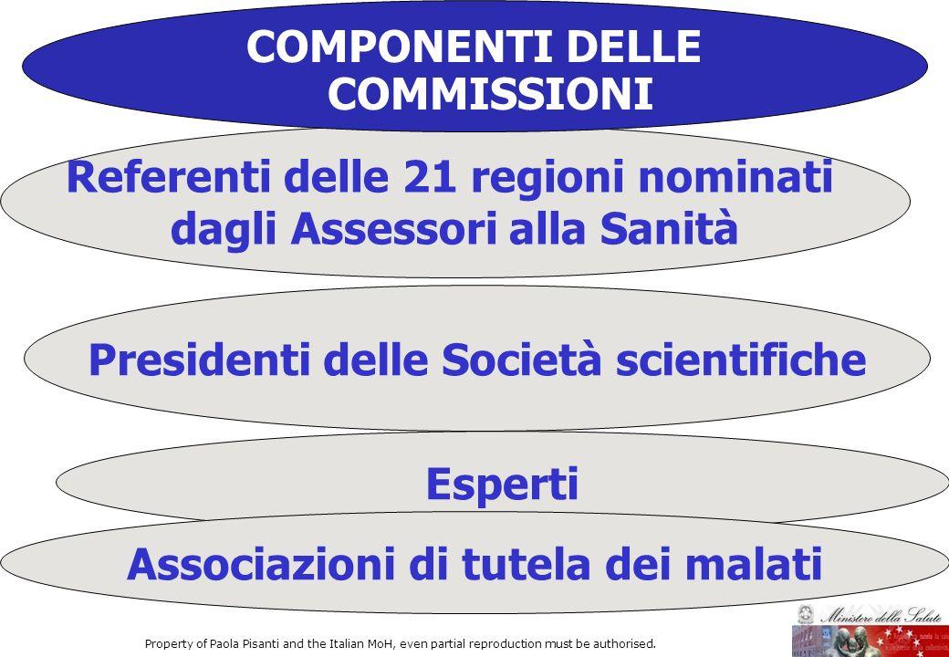 Referenti delle 21 regioni nominati dagli Assessori alla Sanità Esperti Associazioni di tutela dei malati Presidenti delle Società scientifiche COMPON