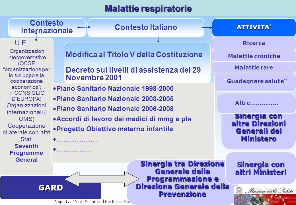 GARD ATTIVITA Ricerca Malattie croniche Guadagnare salute Malattie respiratorie Property of Paola Pisanti and the Italian MoH, even partial reproduction must be authorised.