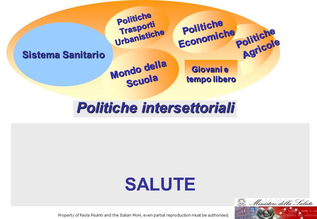 SALUTE PoliticheAgricole Mondo della Scuola PoliticheTrasportiUrbanistiche PoliticheEconomiche Giovani e tempo libero Sistema Sanitario Politiche inte