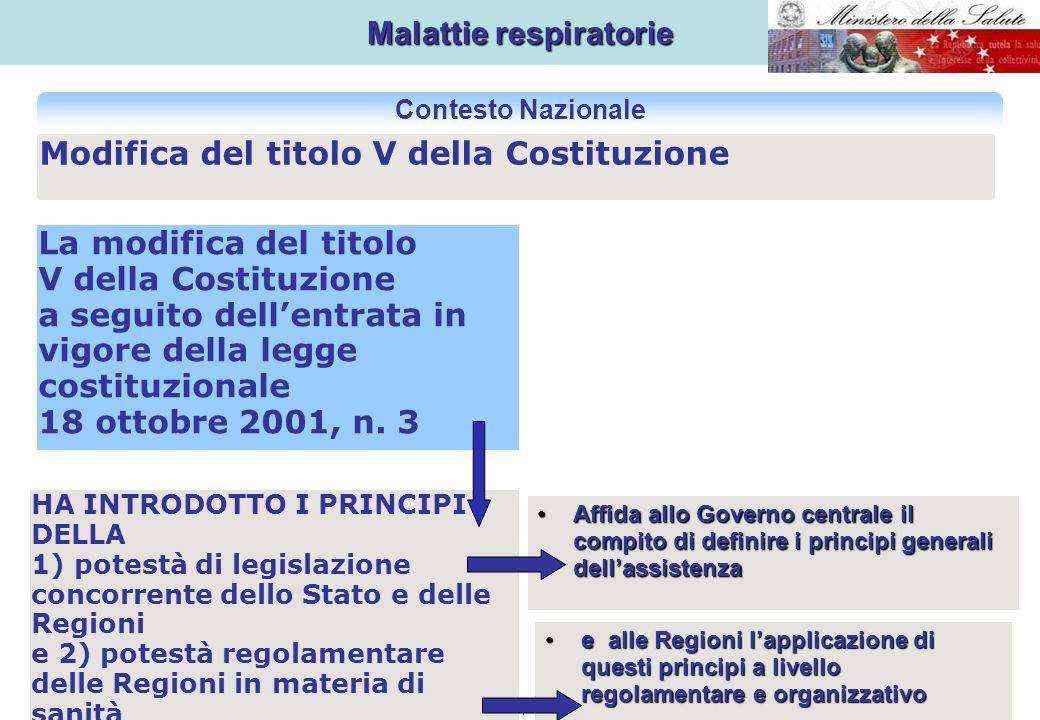 Modifica del titolo V della Costituzione Contesto Nazionale Malattie respiratorie Property of Paola Pisanti and the Italian MoH, even partial reproduc