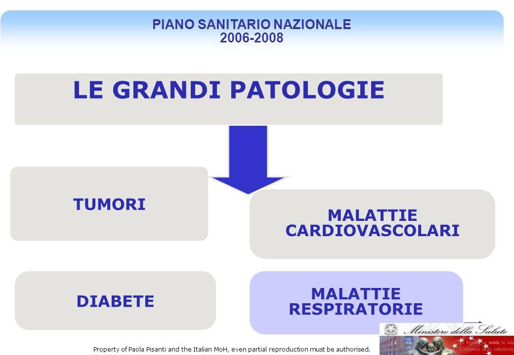 Piano Sanitario Nazionale 2006-2008 1.Prevenzione 2.Diagnosi precoce 3.Fase terapeutica, follow-up e riabilitazione Property of Paola Pisanti and the Italian MoH, even partial reproduction must be authorised.
