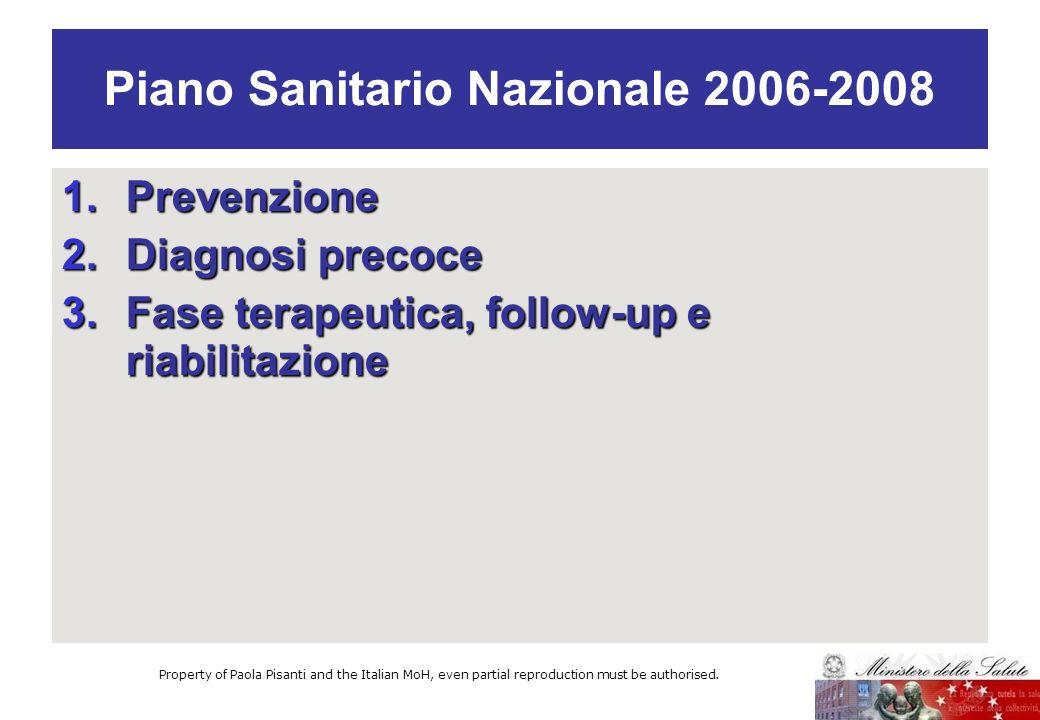 Piano Sanitario Nazionale 2006-2008 1.Prevenzione 2.Diagnosi precoce 3.Fase terapeutica, follow-up e riabilitazione Property of Paola Pisanti and the