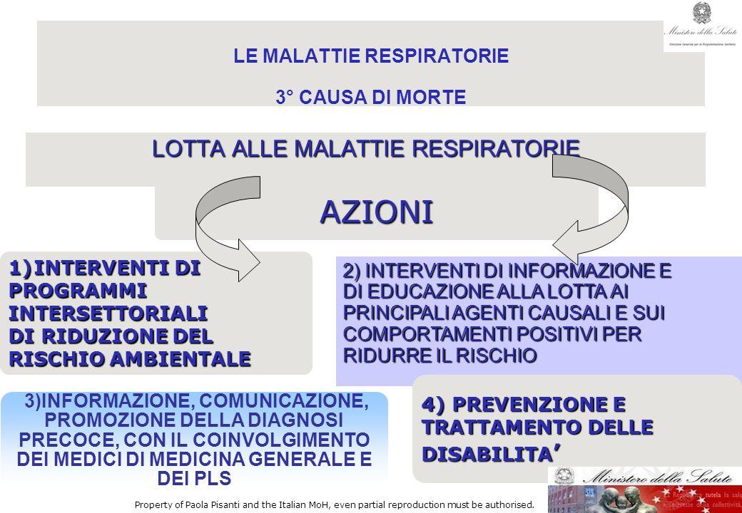 LE MALATTIE RESPIRATORIE 3° CAUSA DI MORTE LOTTA ALLE MALATTIE RESPIRATORIE 1)INTERVENTI DI PROGRAMMIINTERSETTORIALI DI RIDUZIONE DEL RISCHIO AMBIENTA