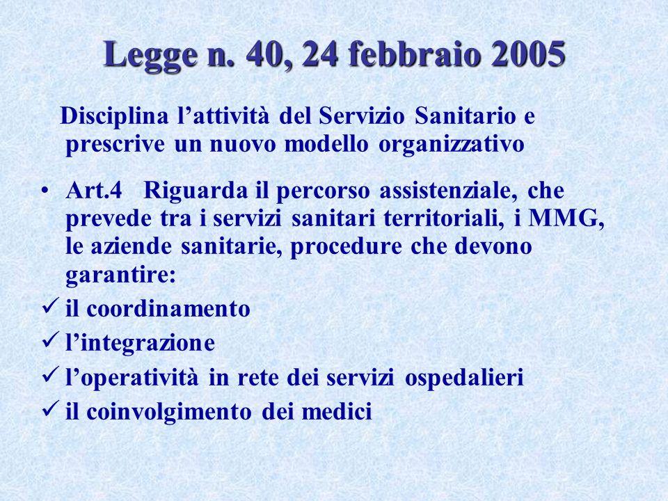 Legge n. 40, 24 febbraio 2005 Disciplina lattività del Servizio Sanitario e prescrive un nuovo modello organizzativo Art.4 Riguarda il percorso assist