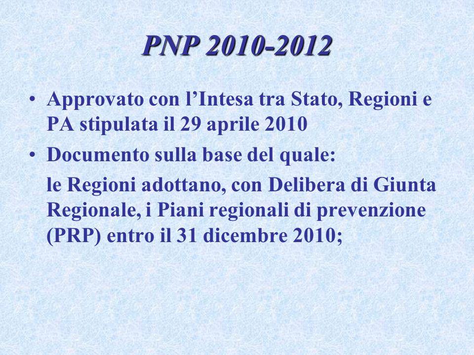 PNP 2010-2012 Approvato con lIntesa tra Stato, Regioni e PA stipulata il 29 aprile 2010 Documento sulla base del quale: le Regioni adottano, con Delib