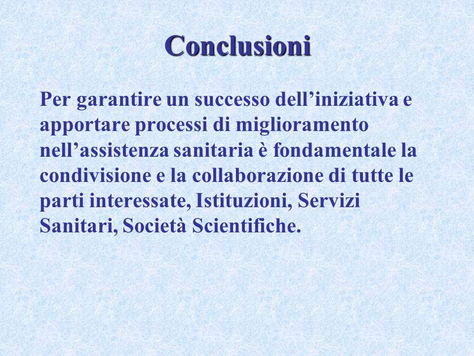 Conclusioni Per garantire un successo delliniziativa e apportare processi di miglioramento nellassistenza sanitaria è fondamentale la condivisione e l