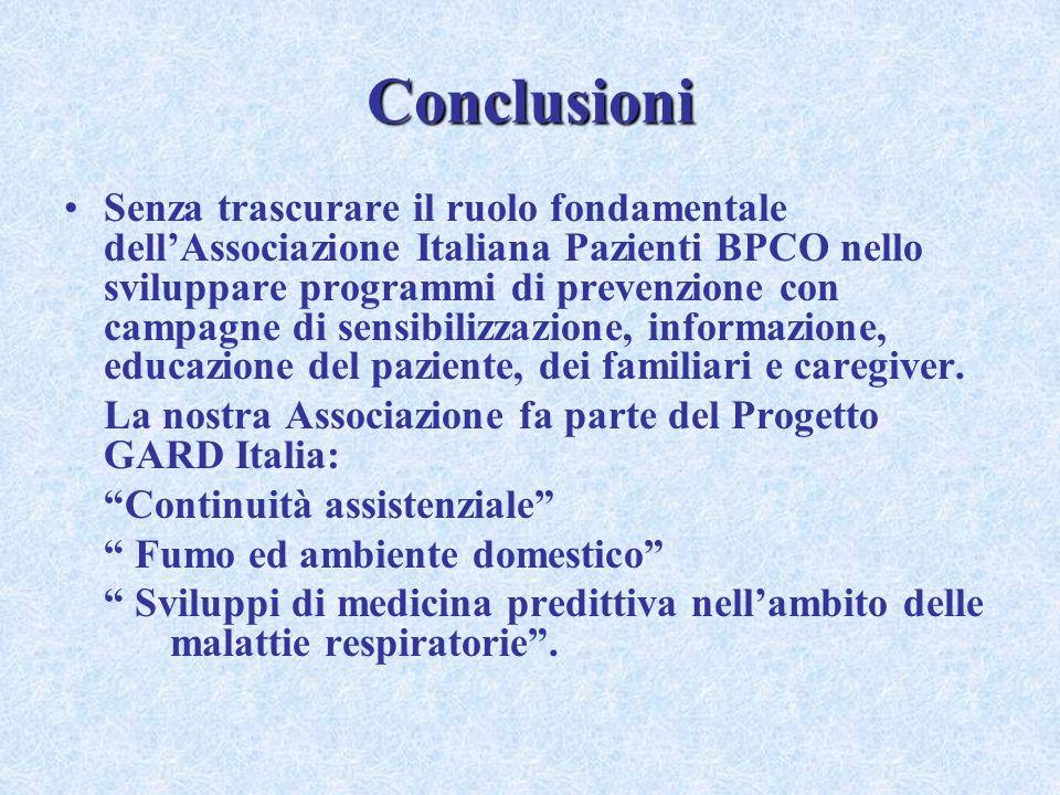 Conclusioni Senza trascurare il ruolo fondamentale dellAssociazione Italiana Pazienti BPCO nello sviluppare programmi di prevenzione con campagne di s