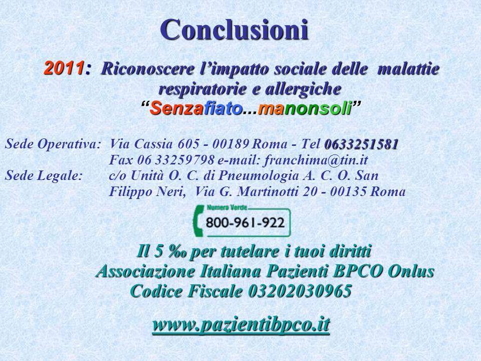 Conclusioni 2011: Riconoscere limpatto sociale delle malattie respiratorie e allergicheSenzafiato...manonsoli 0633251581 Sede Operativa: Via Cassia 60