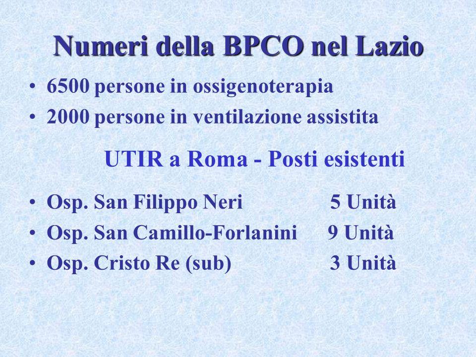Numeri della BPCO nel Lazio 6500 persone in ossigenoterapia 2000 persone in ventilazione assistita UTIR a Roma - Posti esistenti Osp. San Filippo Neri