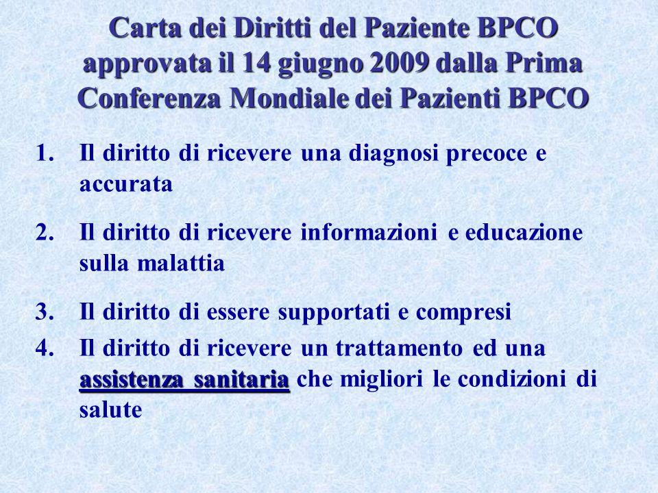 Carta dei Diritti del Paziente BPCO approvata il 14 giugno 2009 dalla Prima Conferenza Mondiale dei Pazienti BPCO 1.Il diritto di ricevere una diagnos