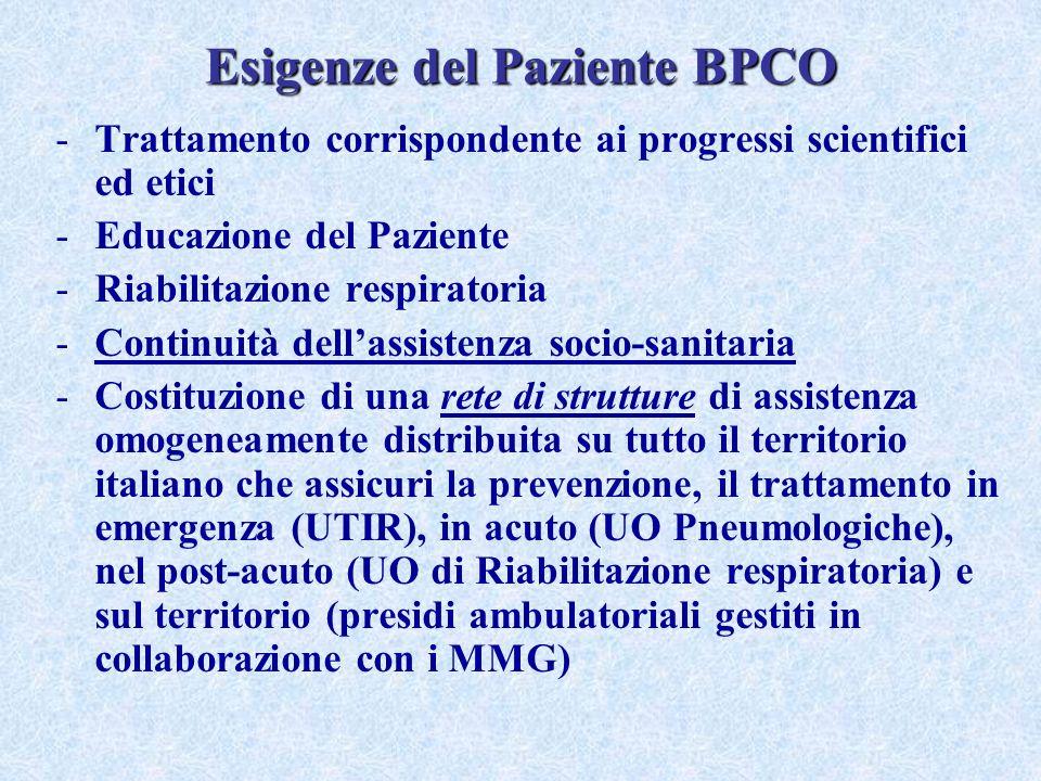 Esigenze del Paziente BPCO -Trattamento corrispondente ai progressi scientifici ed etici -Educazione del Paziente -Riabilitazione respiratoria -Contin
