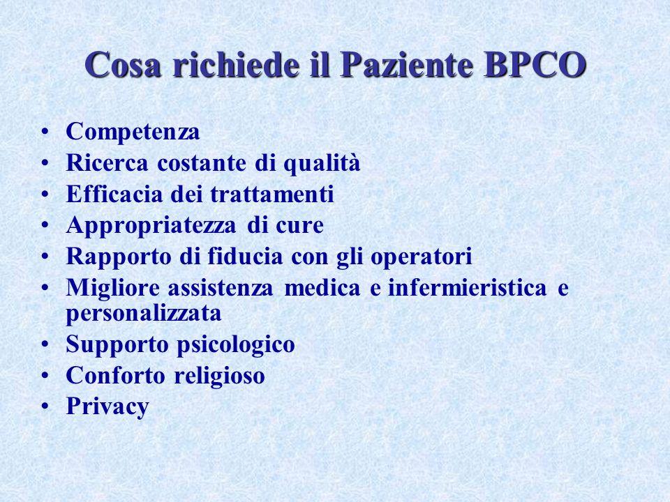 Cosa richiede il Paziente BPCO Competenza Ricerca costante di qualità Efficacia dei trattamenti Appropriatezza di cure Rapporto di fiducia con gli ope