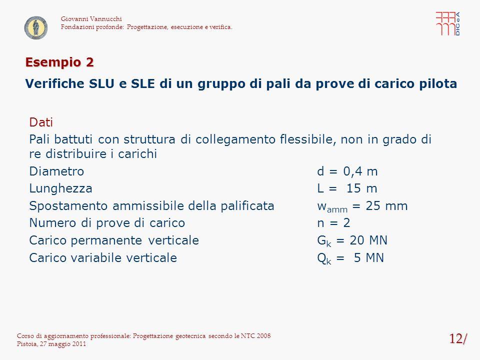 12/ Corso di aggiornamento professionale: Progettazione geotecnica secondo le NTC 2008 Pistoia, 27 maggio 2011 Giovanni Vannucchi Fondazioni profonde: