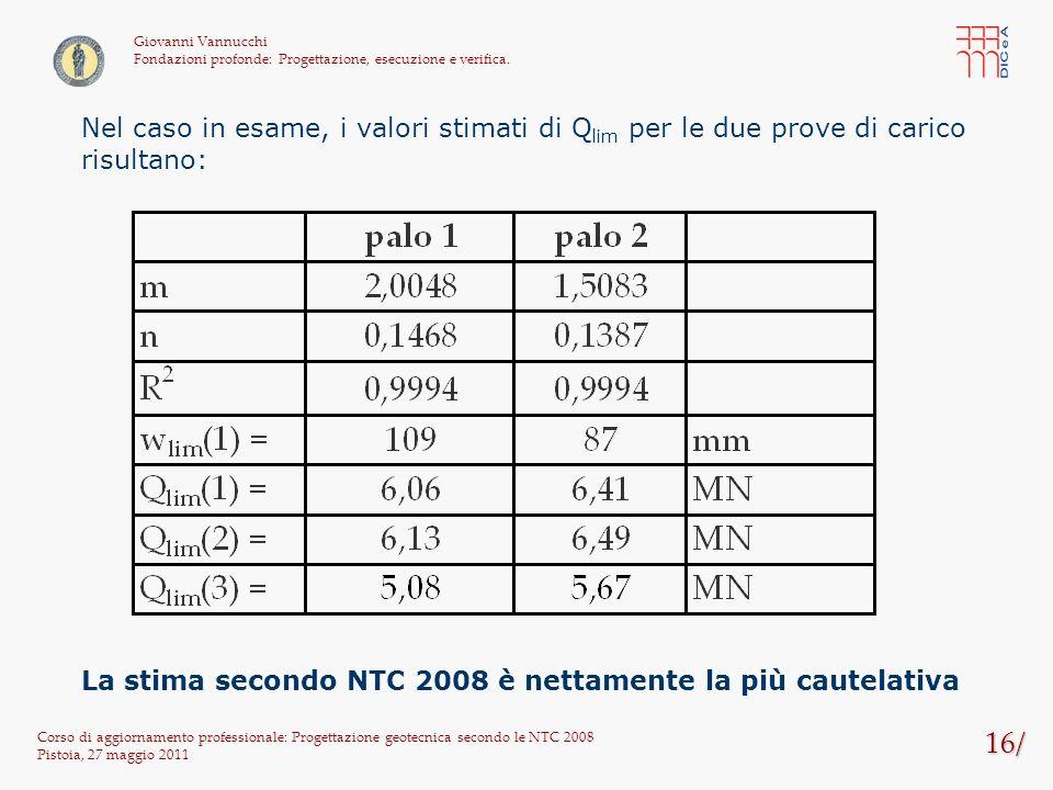 16/ Corso di aggiornamento professionale: Progettazione geotecnica secondo le NTC 2008 Pistoia, 27 maggio 2011 Giovanni Vannucchi Fondazioni profonde: