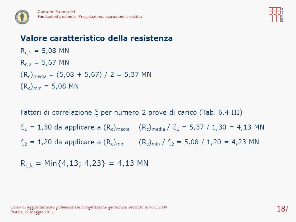 18/ Corso di aggiornamento professionale: Progettazione geotecnica secondo le NTC 2008 Pistoia, 27 maggio 2011 Giovanni Vannucchi Fondazioni profonde: