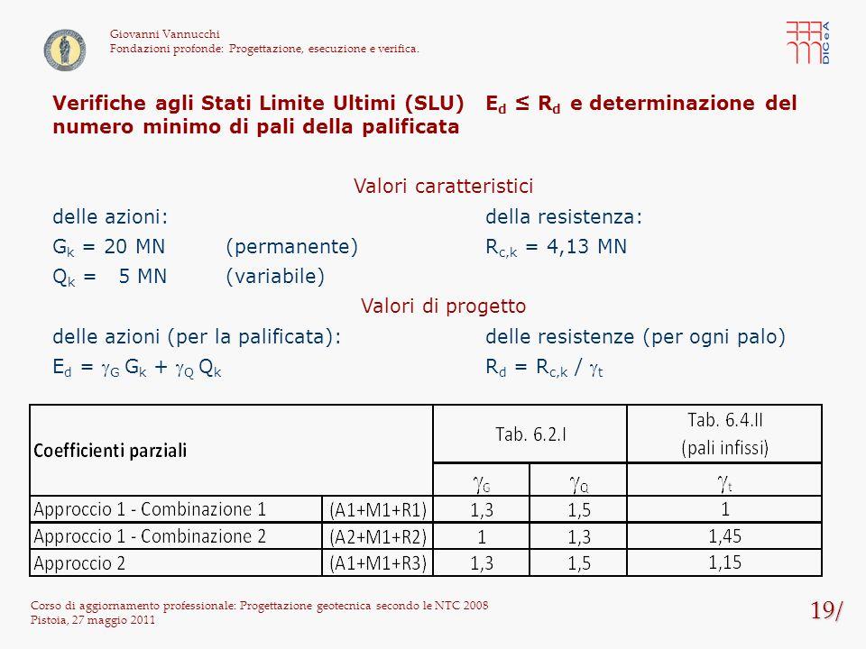19/ Corso di aggiornamento professionale: Progettazione geotecnica secondo le NTC 2008 Pistoia, 27 maggio 2011 Giovanni Vannucchi Fondazioni profonde:
