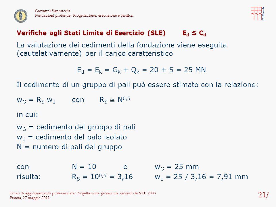 21/ Corso di aggiornamento professionale: Progettazione geotecnica secondo le NTC 2008 Pistoia, 27 maggio 2011 Giovanni Vannucchi Fondazioni profonde: