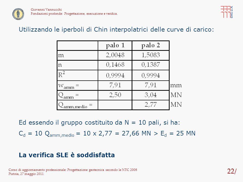 22/ Corso di aggiornamento professionale: Progettazione geotecnica secondo le NTC 2008 Pistoia, 27 maggio 2011 Giovanni Vannucchi Fondazioni profonde: