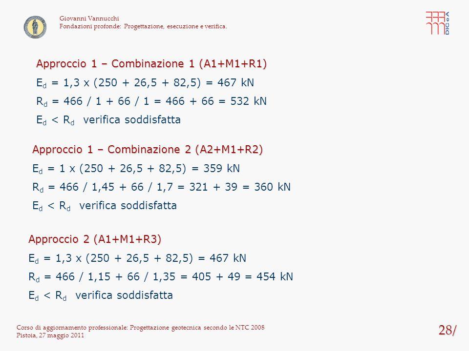28/ Corso di aggiornamento professionale: Progettazione geotecnica secondo le NTC 2008 Pistoia, 27 maggio 2011 Giovanni Vannucchi Fondazioni profonde: