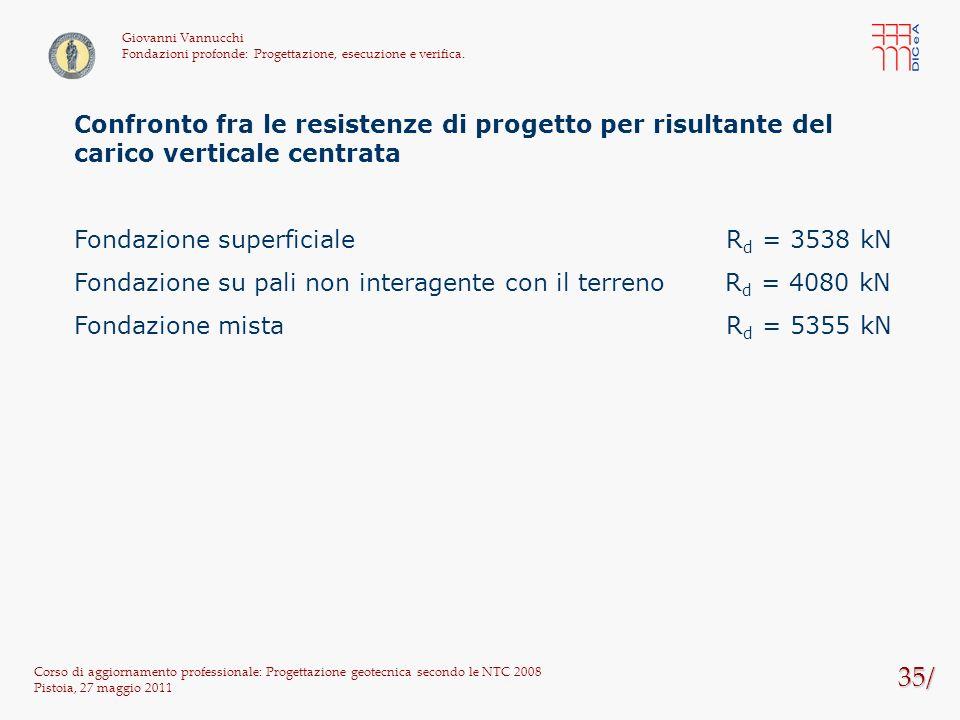 35/ Corso di aggiornamento professionale: Progettazione geotecnica secondo le NTC 2008 Pistoia, 27 maggio 2011 Giovanni Vannucchi Fondazioni profonde: