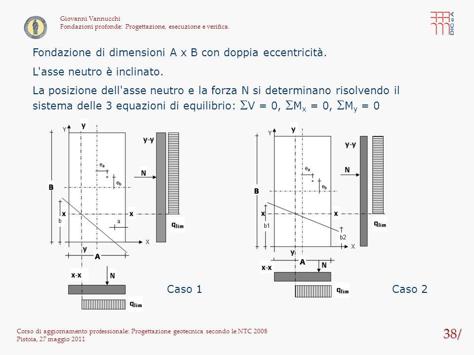 38/ Corso di aggiornamento professionale: Progettazione geotecnica secondo le NTC 2008 Pistoia, 27 maggio 2011 Giovanni Vannucchi Fondazioni profonde: