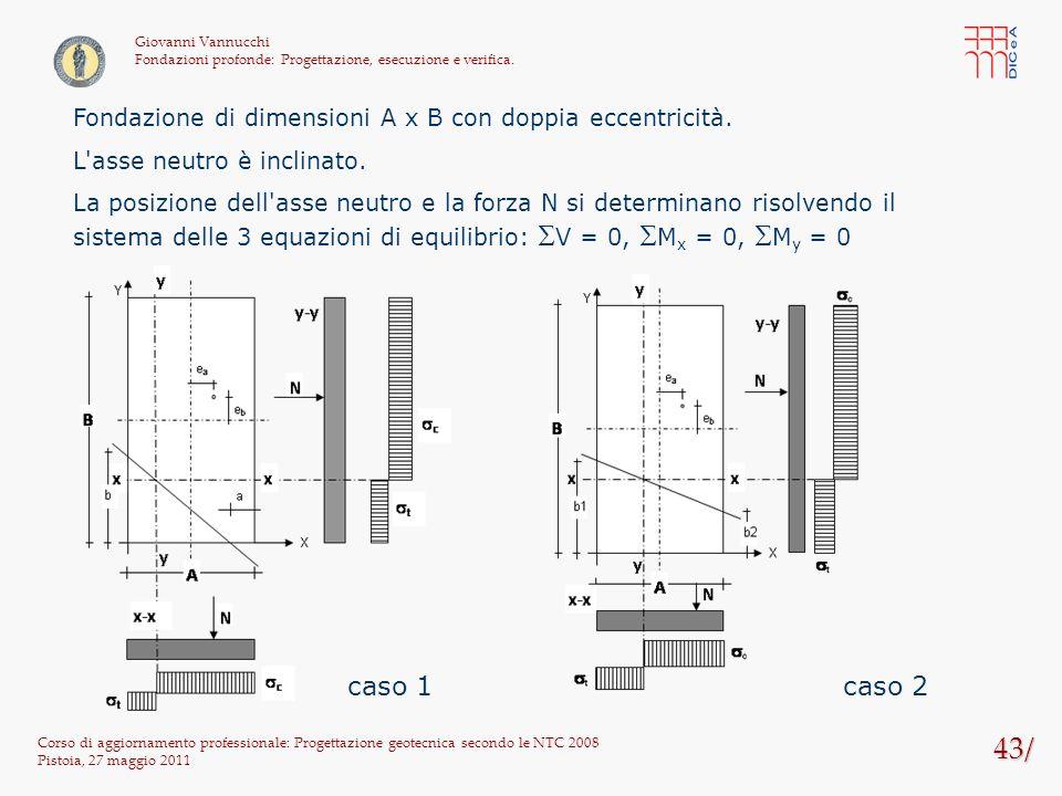 43/ Corso di aggiornamento professionale: Progettazione geotecnica secondo le NTC 2008 Pistoia, 27 maggio 2011 Giovanni Vannucchi Fondazioni profonde:
