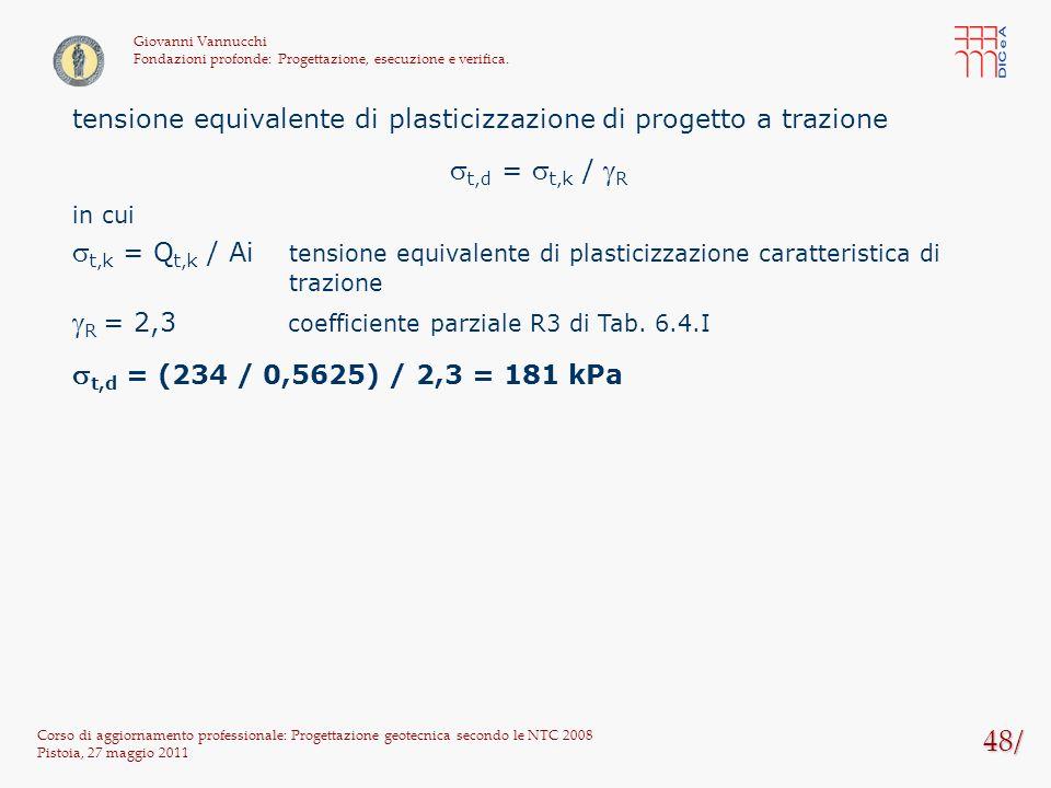 48/ Corso di aggiornamento professionale: Progettazione geotecnica secondo le NTC 2008 Pistoia, 27 maggio 2011 Giovanni Vannucchi Fondazioni profonde: