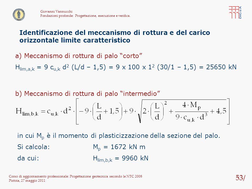 53/ Corso di aggiornamento professionale: Progettazione geotecnica secondo le NTC 2008 Pistoia, 27 maggio 2011 Giovanni Vannucchi Fondazioni profonde: