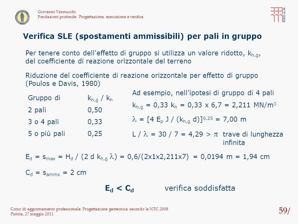 59/ Corso di aggiornamento professionale: Progettazione geotecnica secondo le NTC 2008 Pistoia, 27 maggio 2011 Giovanni Vannucchi Fondazioni profonde: