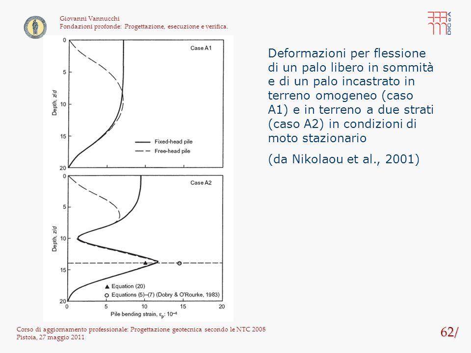 62/ Corso di aggiornamento professionale: Progettazione geotecnica secondo le NTC 2008 Pistoia, 27 maggio 2011 Giovanni Vannucchi Fondazioni profonde: