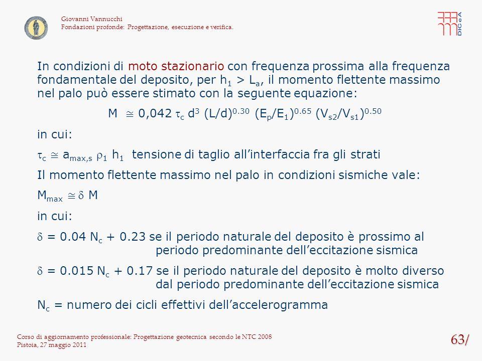63/ Corso di aggiornamento professionale: Progettazione geotecnica secondo le NTC 2008 Pistoia, 27 maggio 2011 Giovanni Vannucchi Fondazioni profonde:
