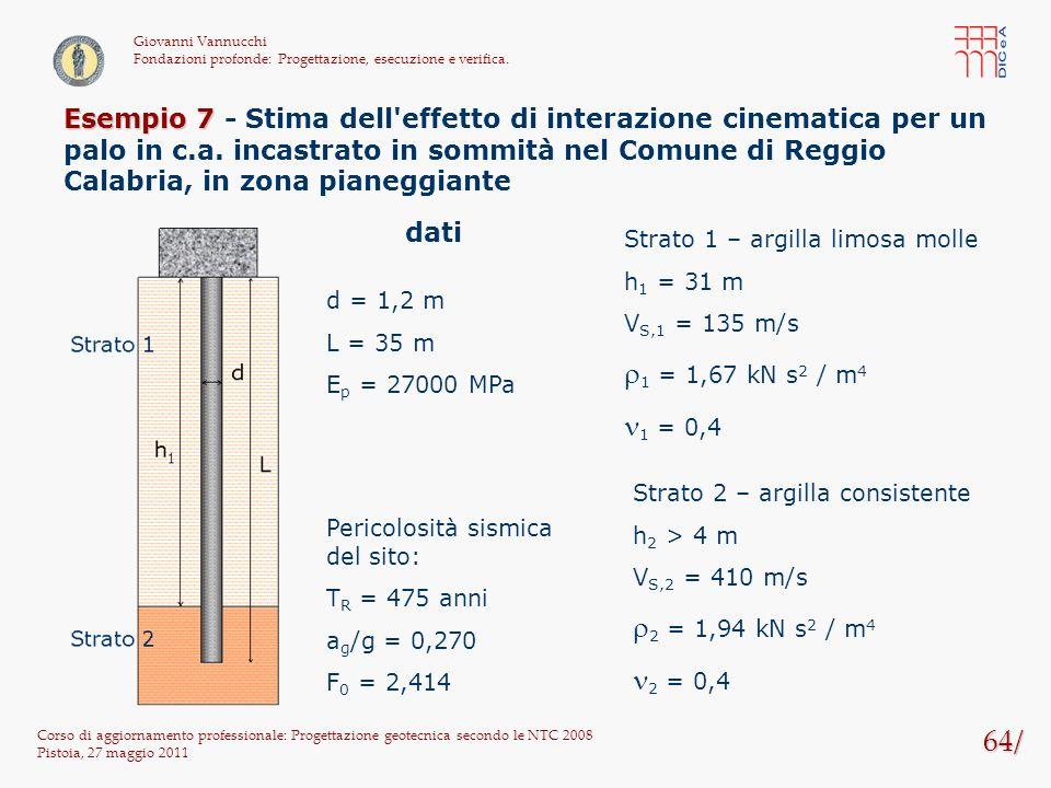 64/ Corso di aggiornamento professionale: Progettazione geotecnica secondo le NTC 2008 Pistoia, 27 maggio 2011 Giovanni Vannucchi Fondazioni profonde: