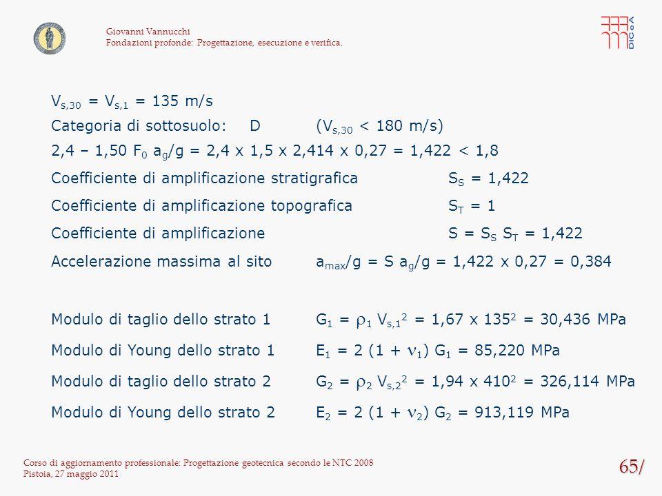 65/ Corso di aggiornamento professionale: Progettazione geotecnica secondo le NTC 2008 Pistoia, 27 maggio 2011 Giovanni Vannucchi Fondazioni profonde: