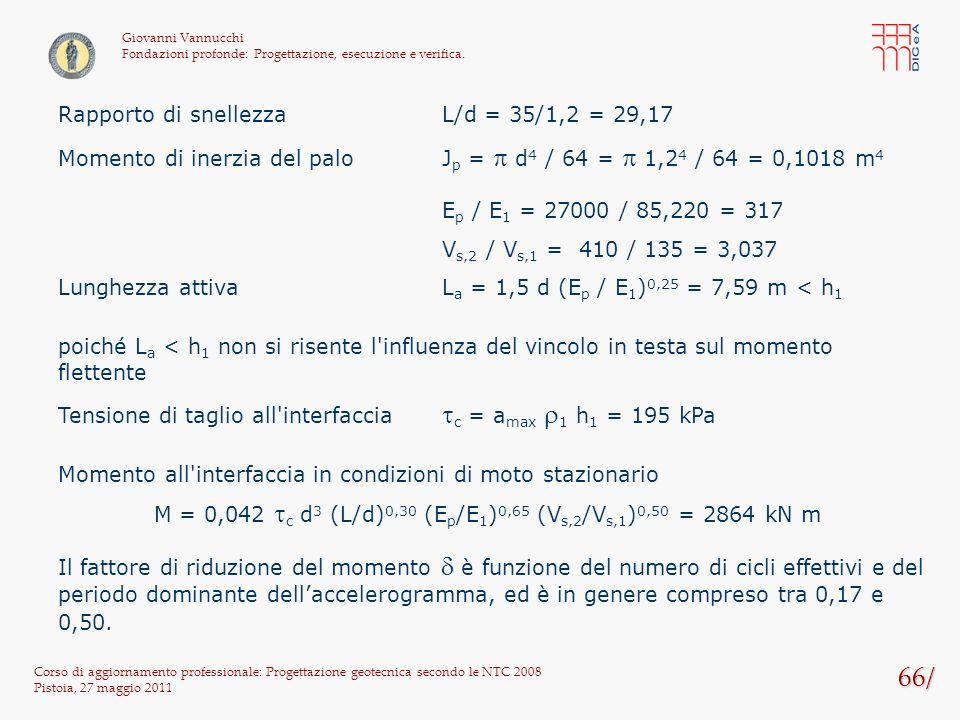 66/ Corso di aggiornamento professionale: Progettazione geotecnica secondo le NTC 2008 Pistoia, 27 maggio 2011 Giovanni Vannucchi Fondazioni profonde: