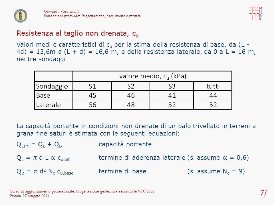 68/ Corso di aggiornamento professionale: Progettazione geotecnica secondo le NTC 2008 Pistoia, 27 maggio 2011 Giovanni Vannucchi Fondazioni profonde: Progettazione, esecuzione e verifica.
