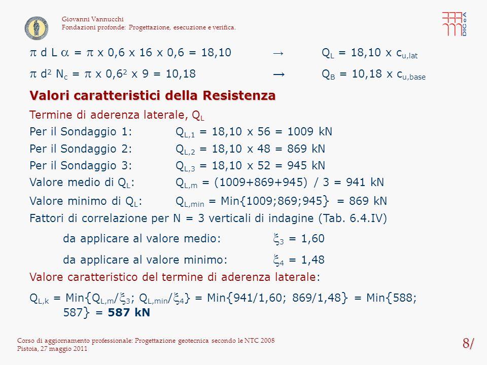 59/ Corso di aggiornamento professionale: Progettazione geotecnica secondo le NTC 2008 Pistoia, 27 maggio 2011 Giovanni Vannucchi Fondazioni profonde: Progettazione, esecuzione e verifica.