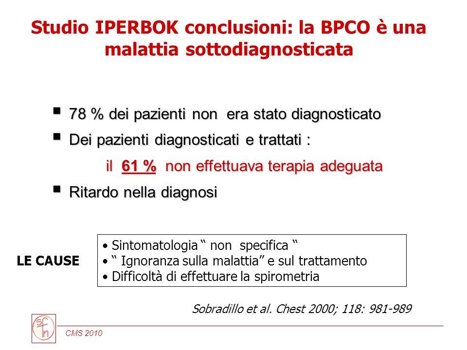CMS 2010 78 % dei pazienti non era stato diagnosticato 78 % dei pazienti non era stato diagnosticato Dei pazienti diagnosticati e trattati : Dei pazie
