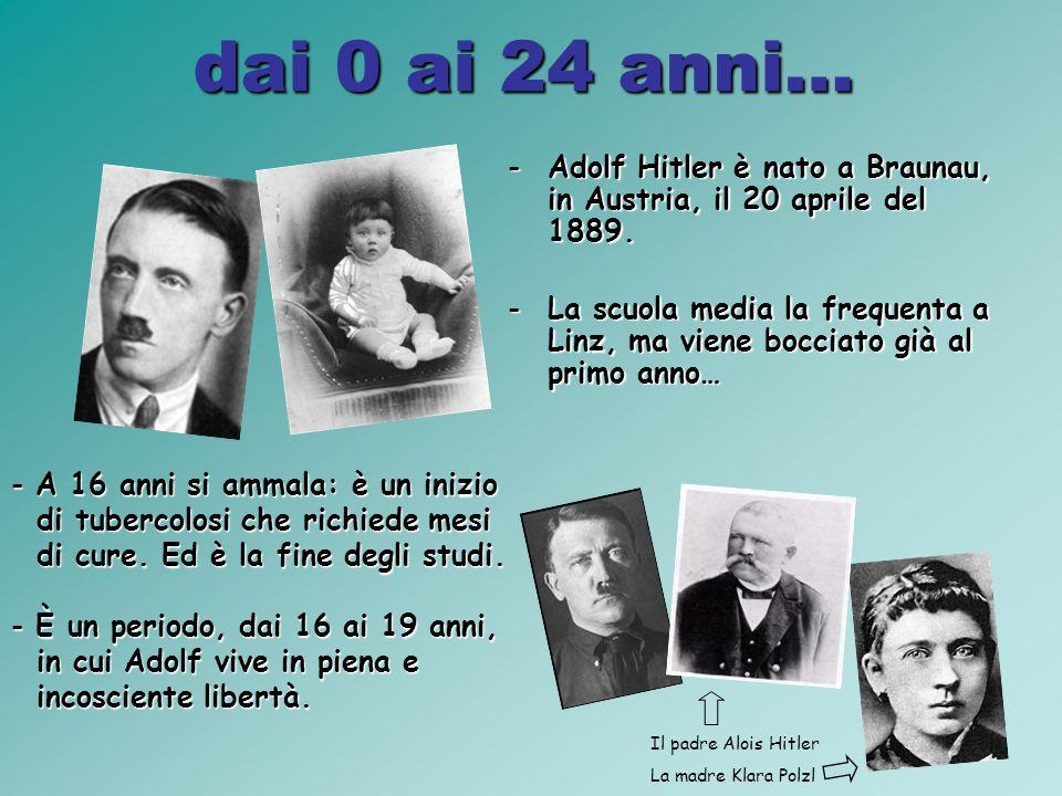 dai 0 ai 24 anni… -Adolf Hitler è nato a Braunau, in Austria, il 20 aprile del 1889.