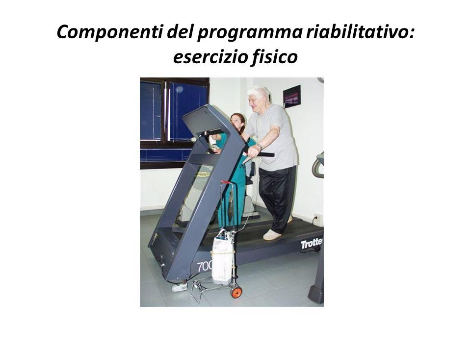 Componenti del programma riabilitativo: esercizio fisico