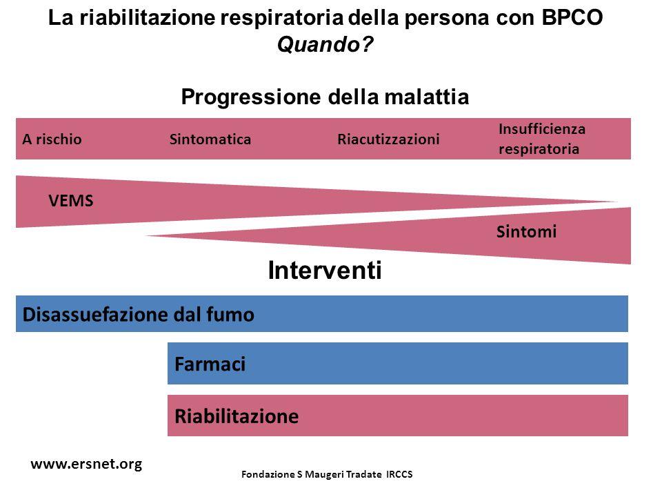Fondazione S Maugeri Tradate IRCCS La riabilitazione respiratoria della persona con BPCO Quando? Progressione della malattia Interventi Farmaci Disass