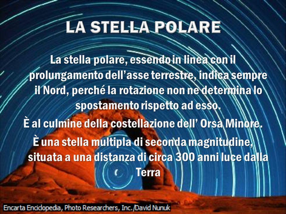 La stella polare, essendo in linea con il prolungamento dellasse terrestre, indica sempre il Nord, perché la rotazione non ne determina lo spostamento