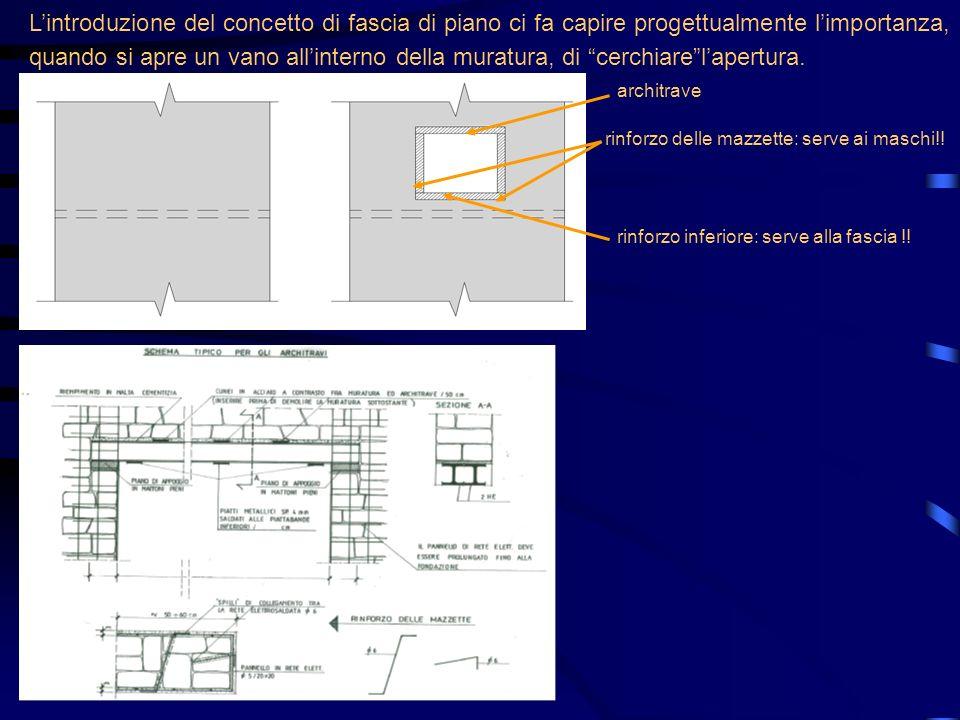 Lintroduzione del concetto di fascia di piano ci fa capire progettualmente limportanza, quando si apre un vano allinterno della muratura, di cerchiare