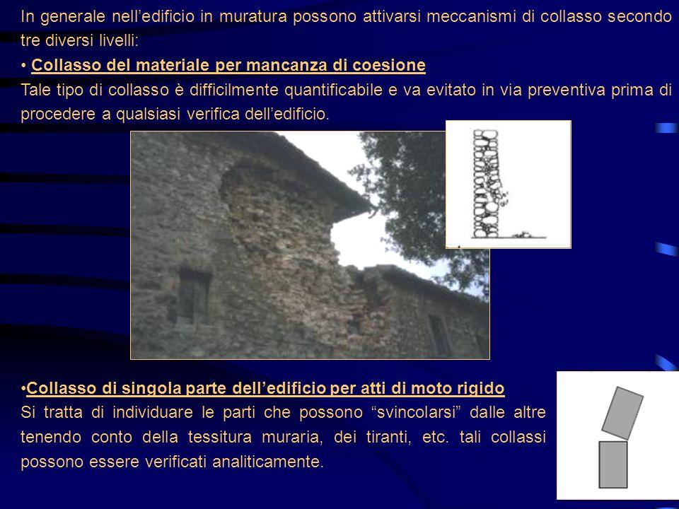 In generale nelledificio in muratura possono attivarsi meccanismi di collasso secondo tre diversi livelli: Collasso del materiale per mancanza di coes