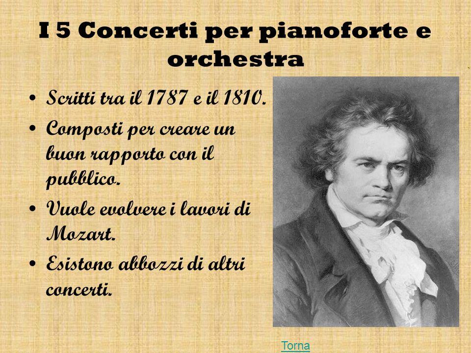 I 5 Concerti per pianoforte e orchestra Scritti tra il 1787 e il 1810. Composti per creare un buon rapporto con il pubblico. Vuole evolvere i lavori d